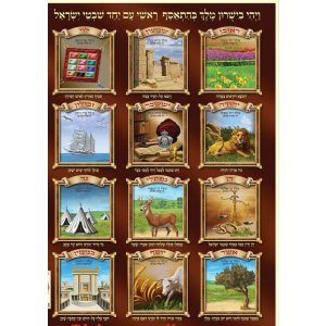 Laminated Colorful Wall Poster - Twelve Tribes of Israel with Symbols