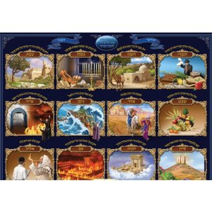 Laminated Colorful Wall Poster - Hebrew Months of the Year